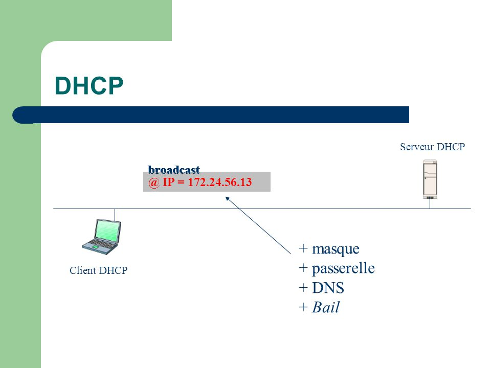 DHCP + masque + passerelle + DNS + Bail OK pour 172.24.56.13 broadcast