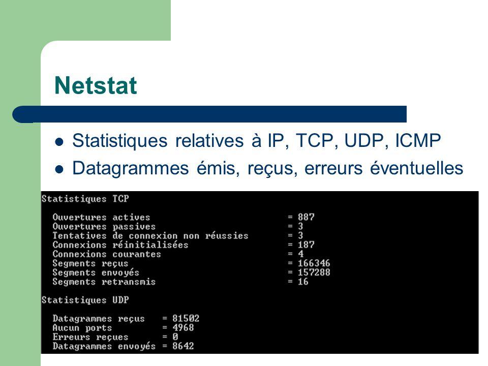 Netstat Statistiques relatives à IP, TCP, UDP, ICMP