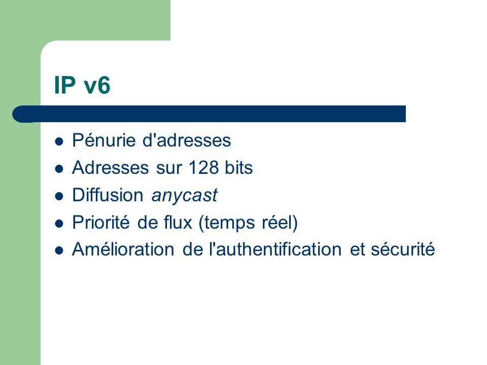 IP v6 Pénurie d adresses Adresses sur 128 bits Diffusion anycast