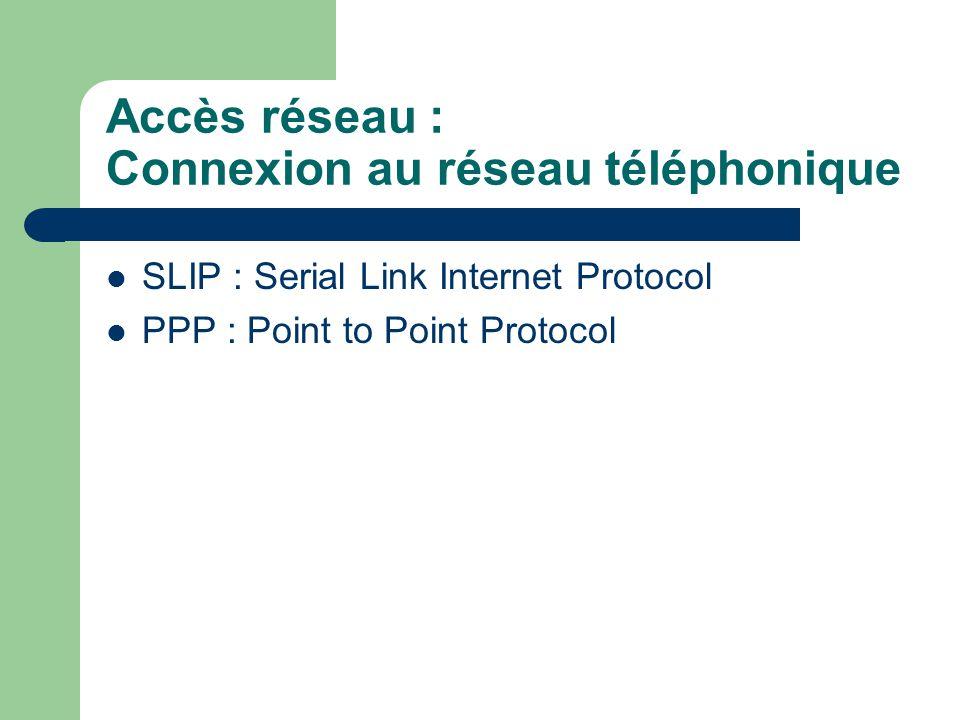 Accès réseau : Connexion au réseau téléphonique