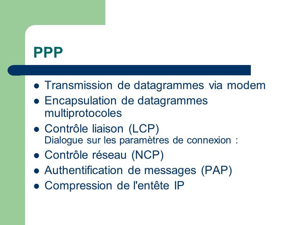 PPP Transmission de datagrammes via modem