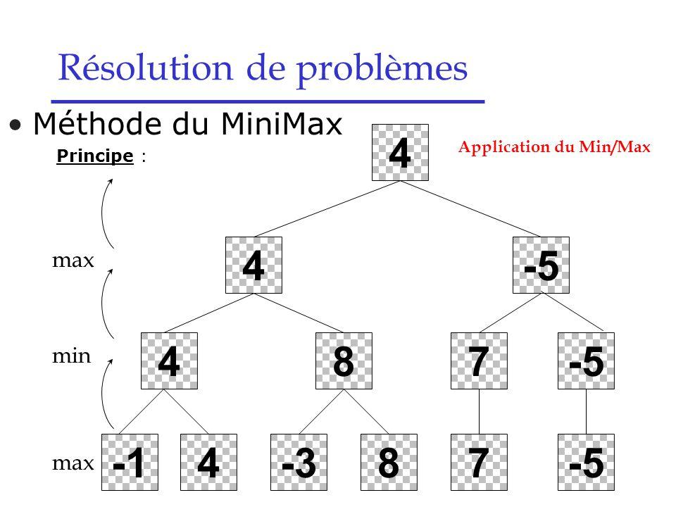 4 4 -5 4 8 7 -5 -1 4 -3 8 7 -5 Résolution de problèmes