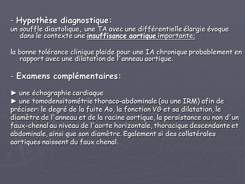 - Hypothèse diagnostique: