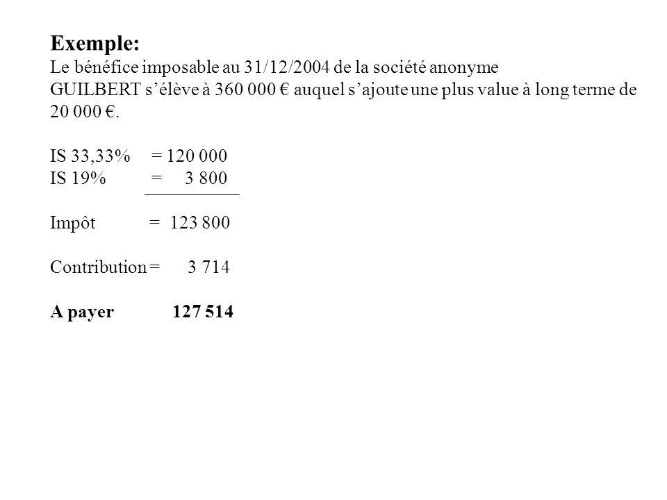 Exemple: Le bénéfice imposable au 31/12/2004 de la société anonyme