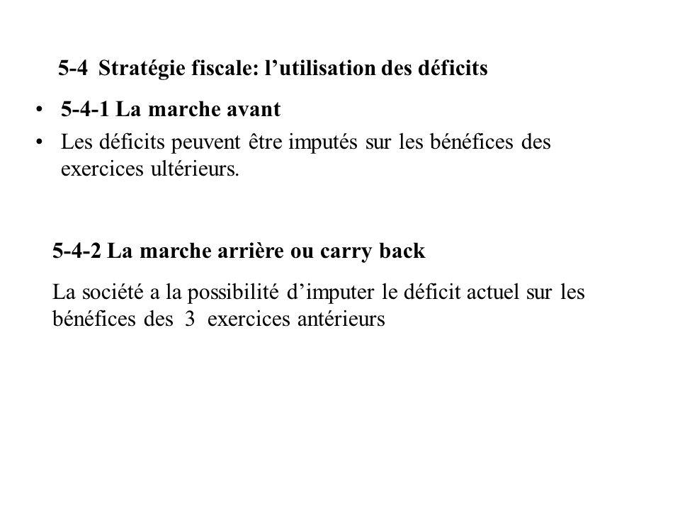 5-4 Stratégie fiscale: l'utilisation des déficits