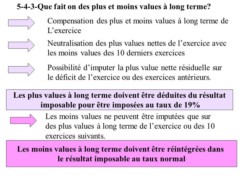 5-4-3-Que fait on des plus et moins values à long terme