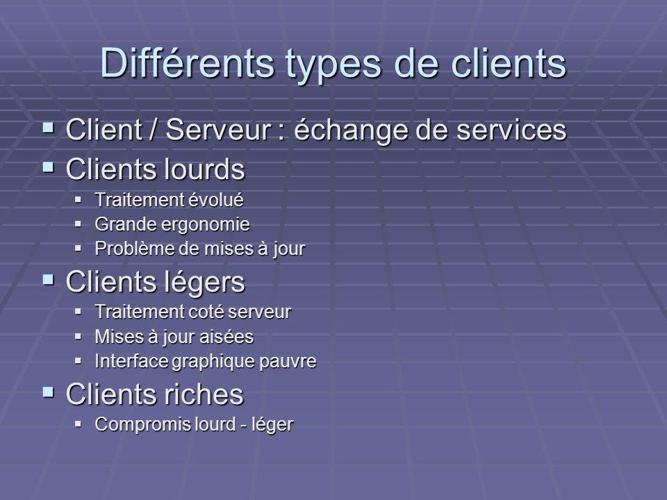 Différents types de clients