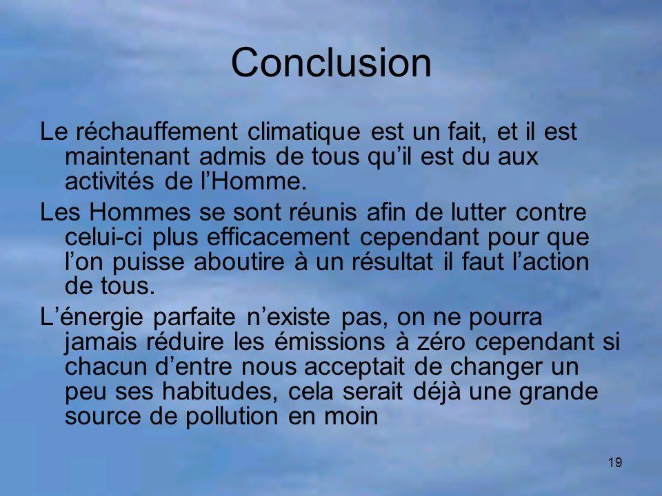 Conclusion Le réchauffement climatique est un fait, et il est maintenant admis de tous qu'il est du aux activités de l'Homme.