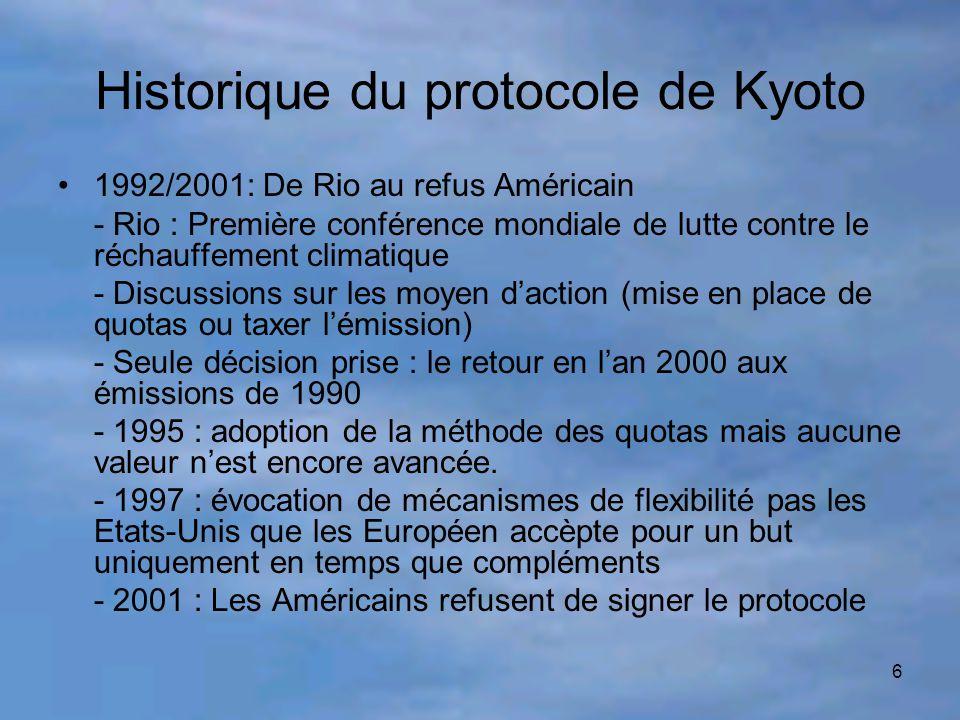 Historique du protocole de Kyoto