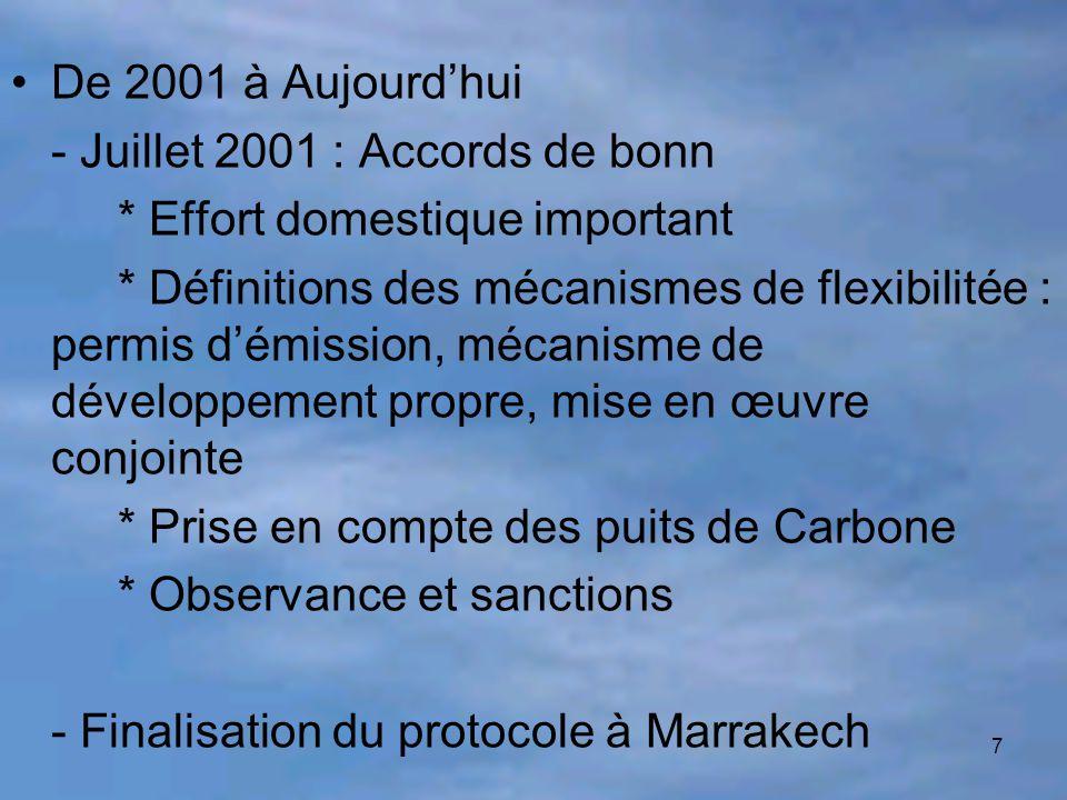 De 2001 à Aujourd'hui - Juillet 2001 : Accords de bonn. * Effort domestique important.