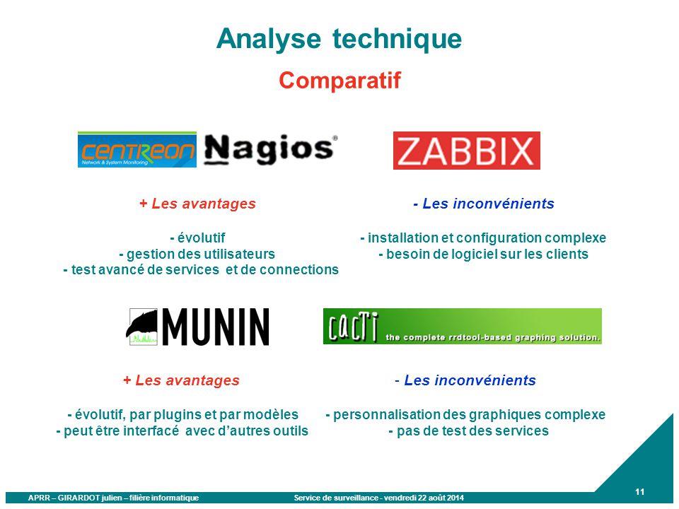 Analyse technique Comparatif + Les avantages - Les inconvénients