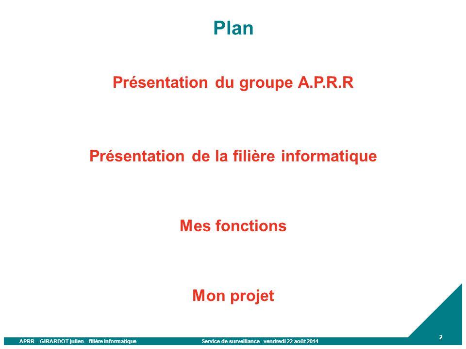 Plan Présentation du groupe A.P.R.R