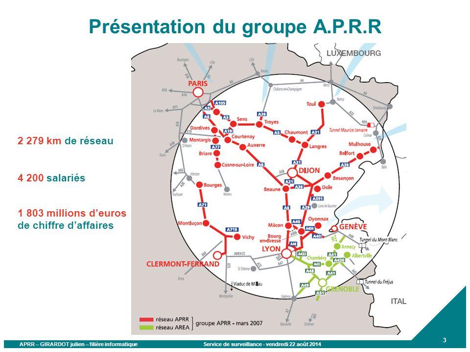 Présentation du groupe A.P.R.R