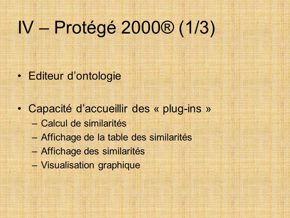 IV – Protégé 2000® (1/3) Editeur d'ontologie