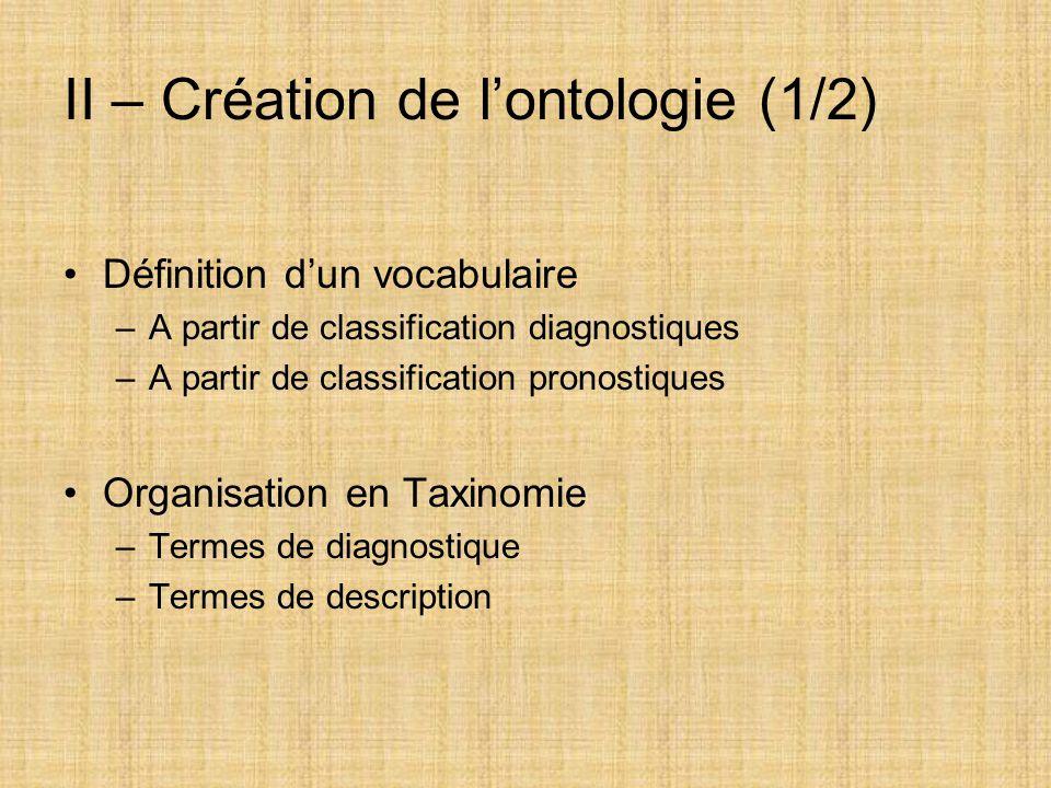 II – Création de l'ontologie (1/2)