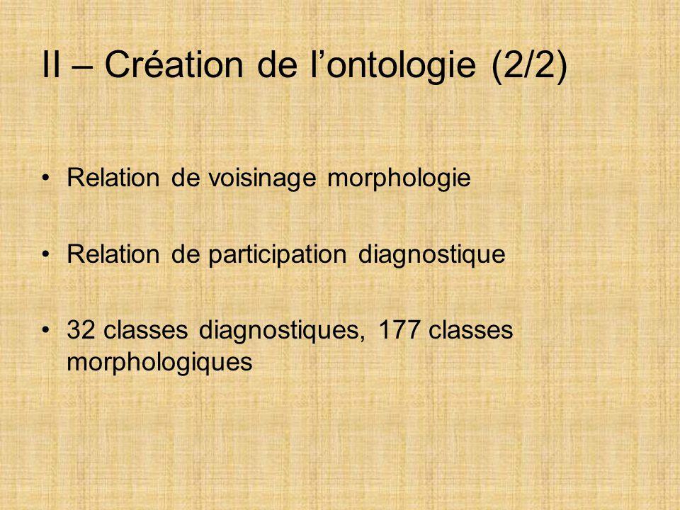 II – Création de l'ontologie (2/2)