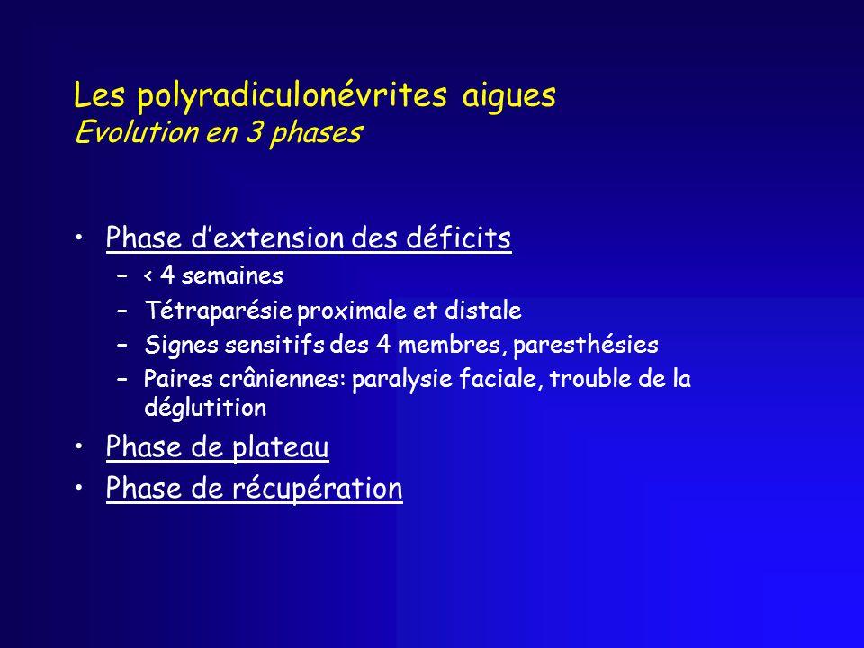 Les polyradiculonévrites aigues Evolution en 3 phases