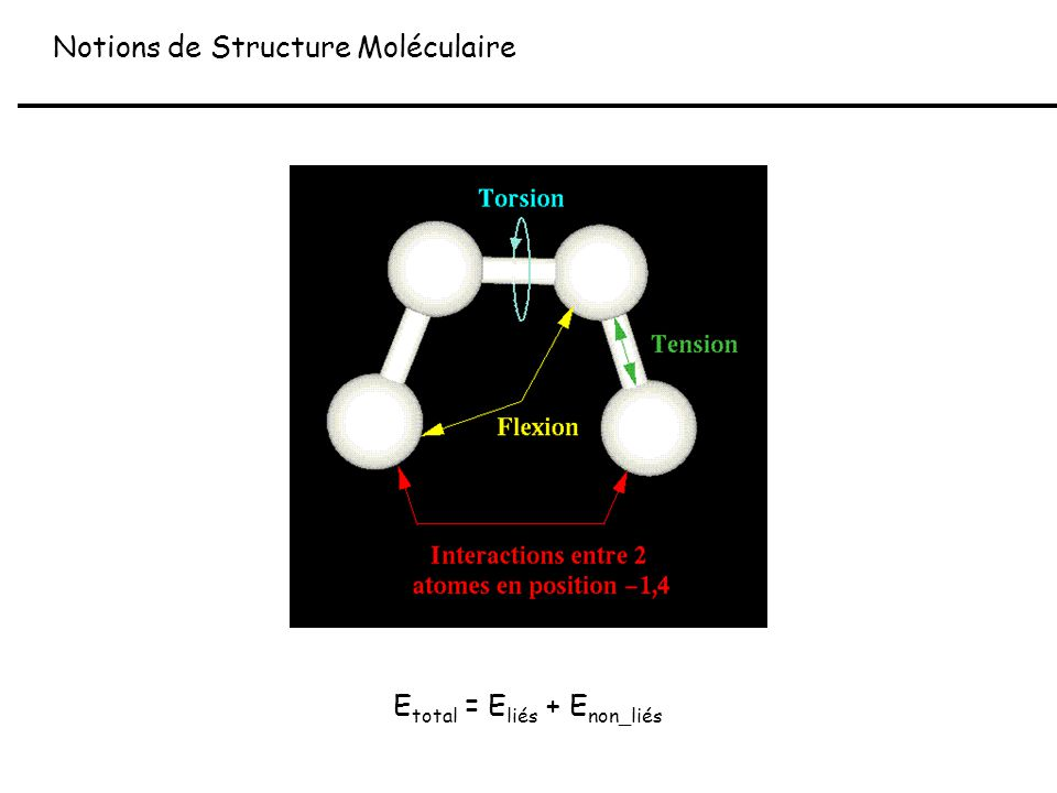 Notions de Structure Moléculaire