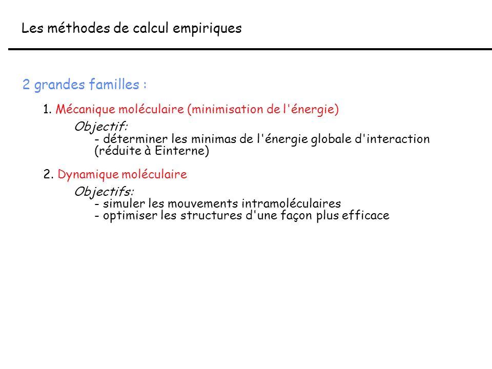 Les méthodes de calcul empiriques