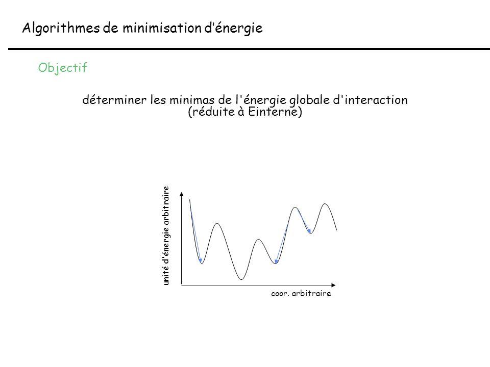 déterminer les minimas de l énergie globale d interaction