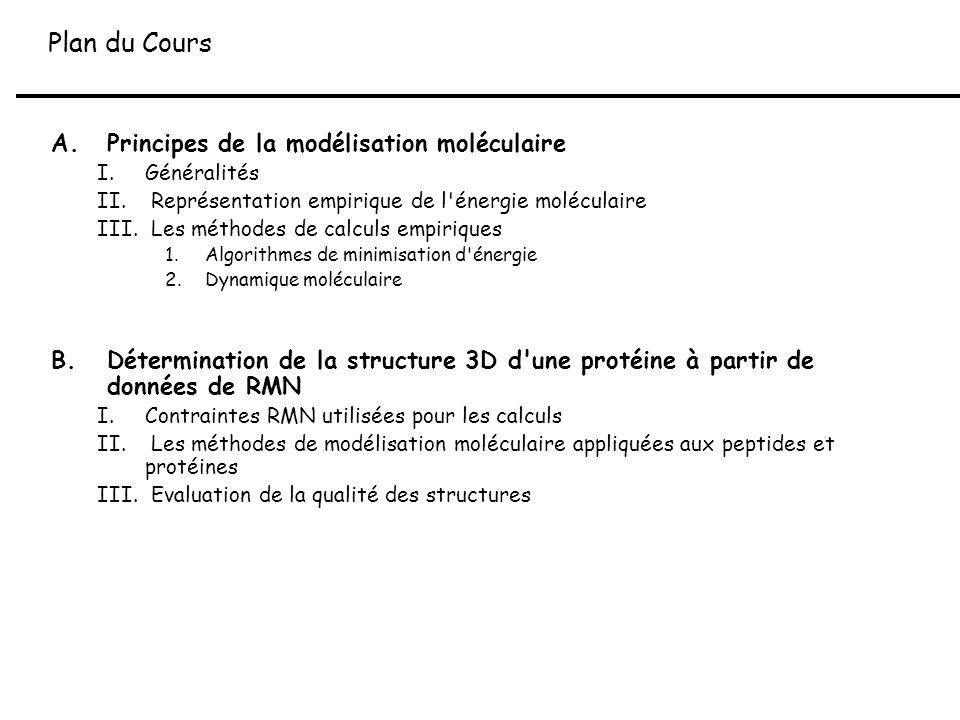 Plan du Cours Principes de la modélisation moléculaire