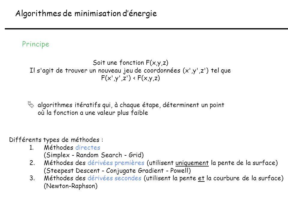Algorithmes de minimisation d'énergie