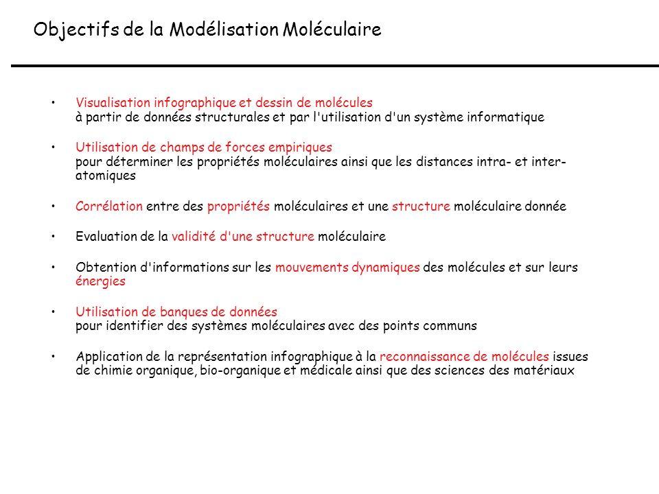 Objectifs de la Modélisation Moléculaire