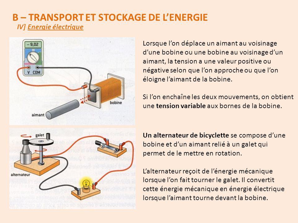 B – TRANSPORT ET STOCKAGE DE L'ENERGIE