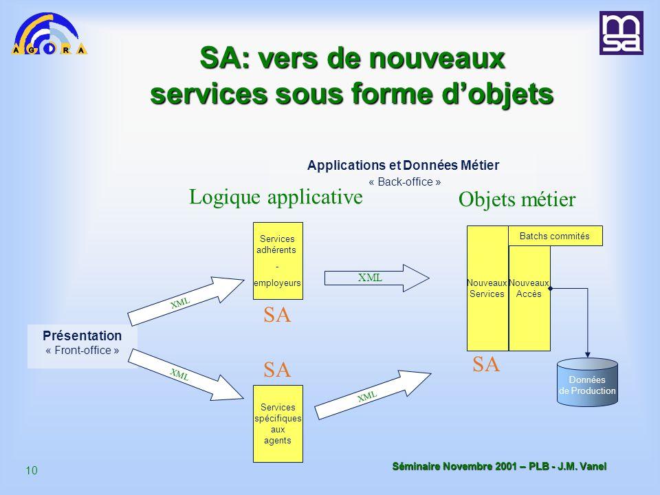 SA: vers de nouveaux services sous forme d'objets