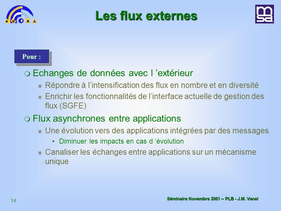 Les flux externes Echanges de données avec l 'extérieur