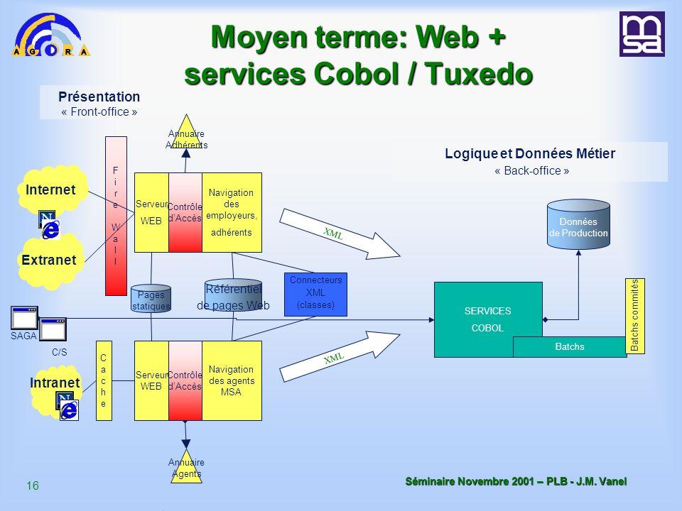 Moyen terme: Web + services Cobol / Tuxedo