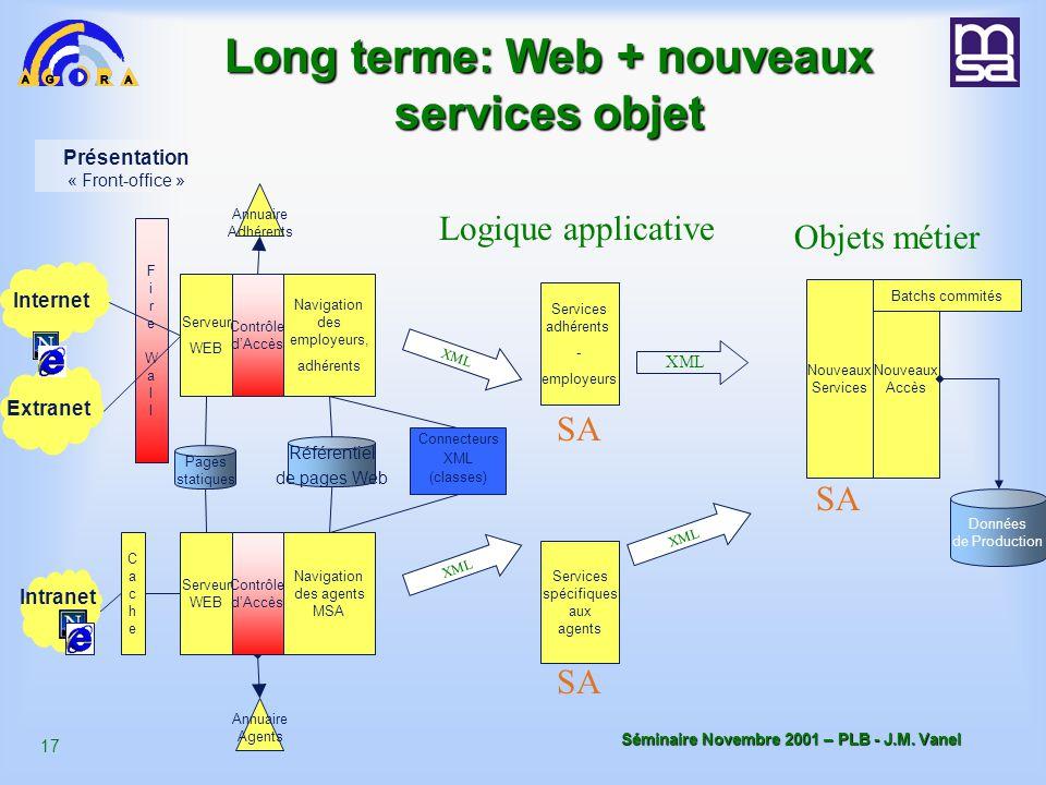 Long terme: Web + nouveaux services objet