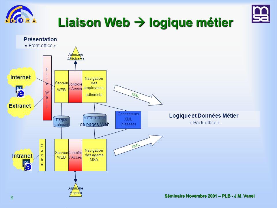 Liaison Web  logique métier