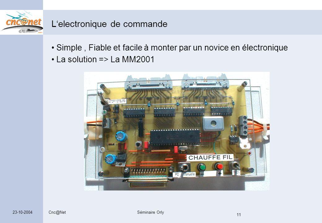 L'electronique de commande