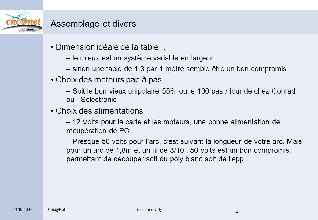 Assemblage et divers Dimension idéale de la table .