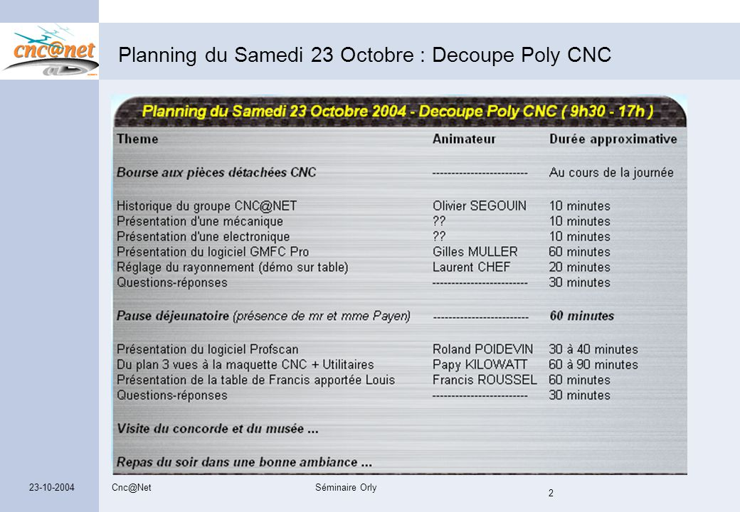 Planning du Samedi 23 Octobre : Decoupe Poly CNC