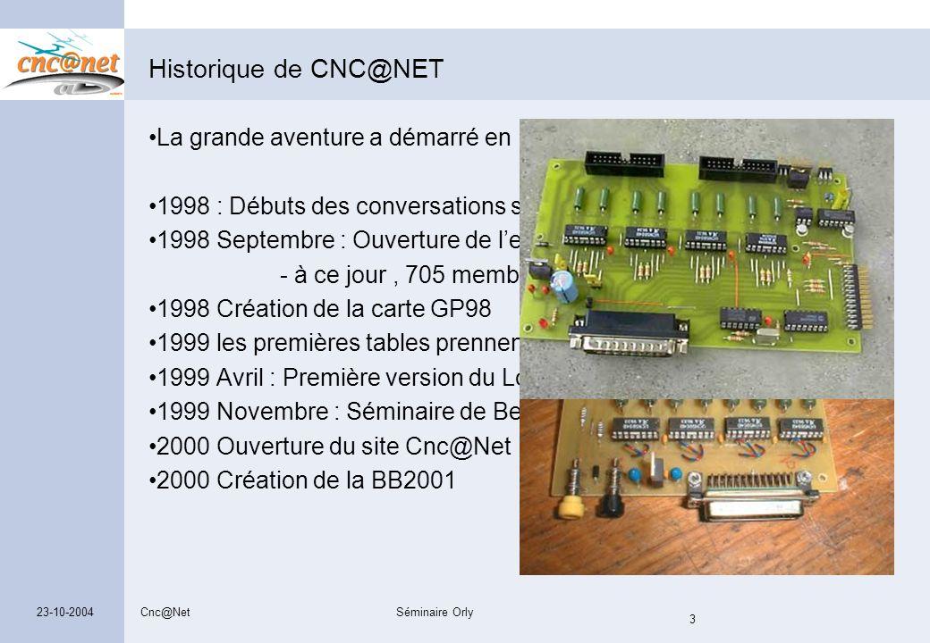 Historique de CNC@NET La grande aventure a démarré en 1998 ...