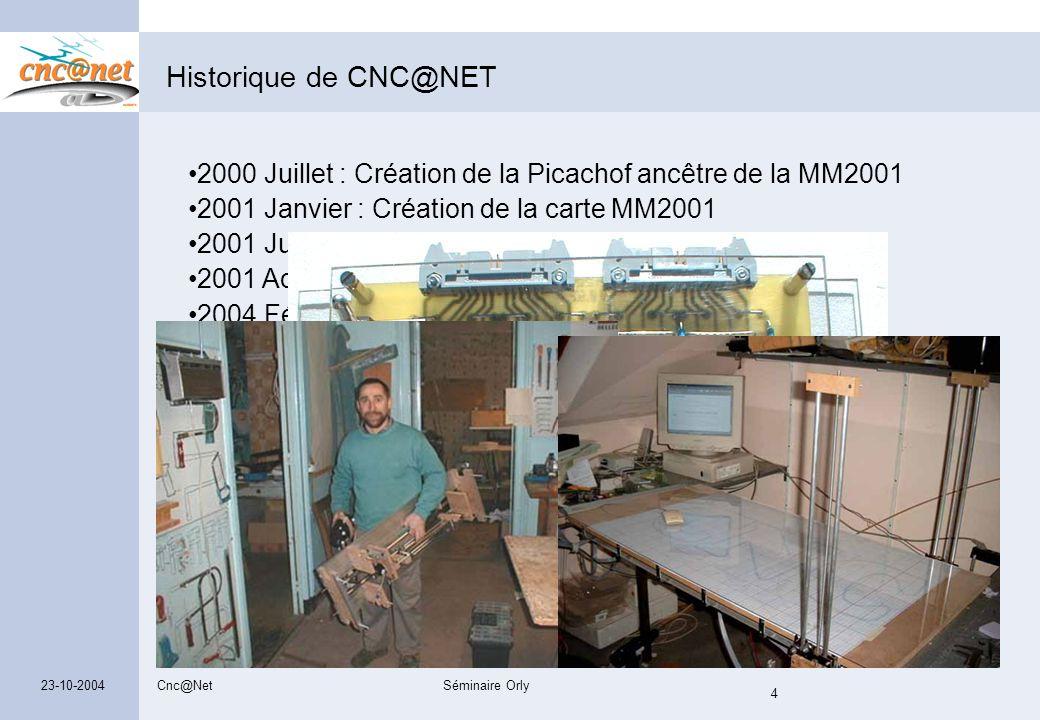 Historique de CNC@NET 2000 Juillet : Création de la Picachof ancêtre de la MM2001. 2001 Janvier : Création de la carte MM2001.