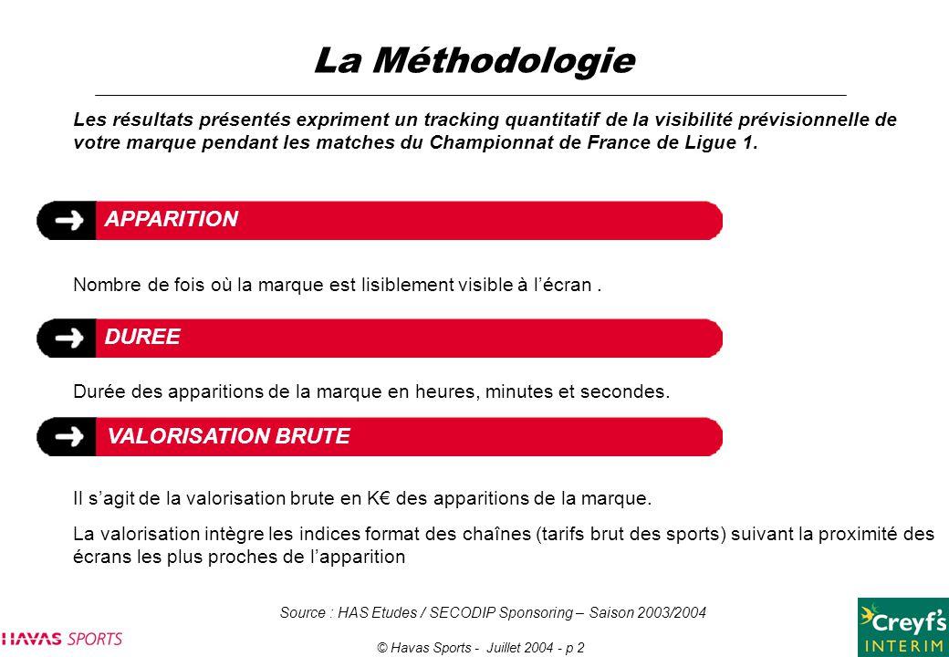 La Méthodologie APPARITION DUREE VALORISATION BRUTE