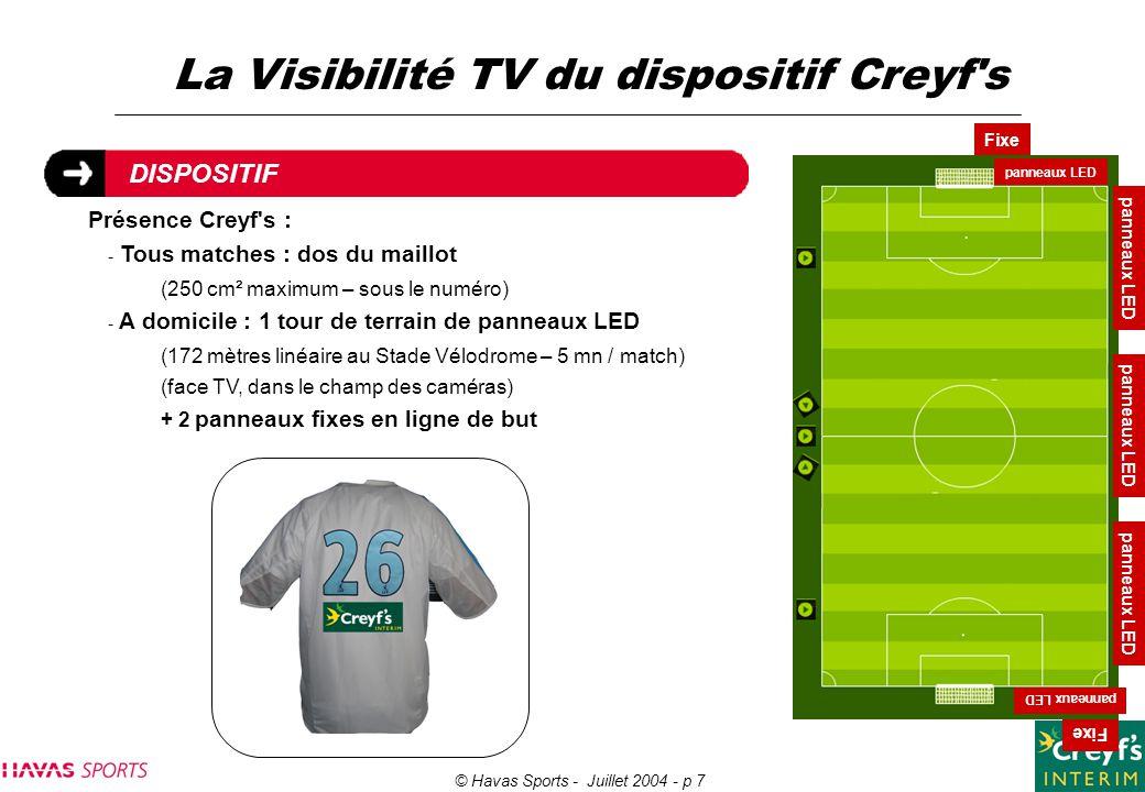 La Visibilité TV du dispositif Creyf s