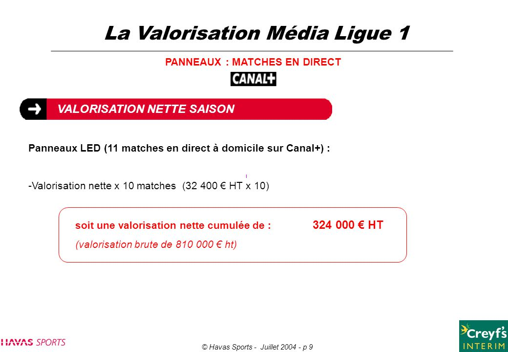 La Valorisation Média Ligue 1