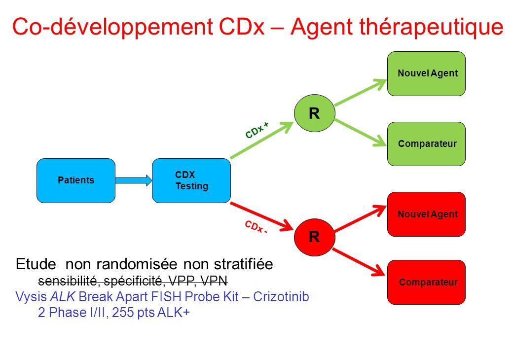 Co-développement CDx – Agent thérapeutique
