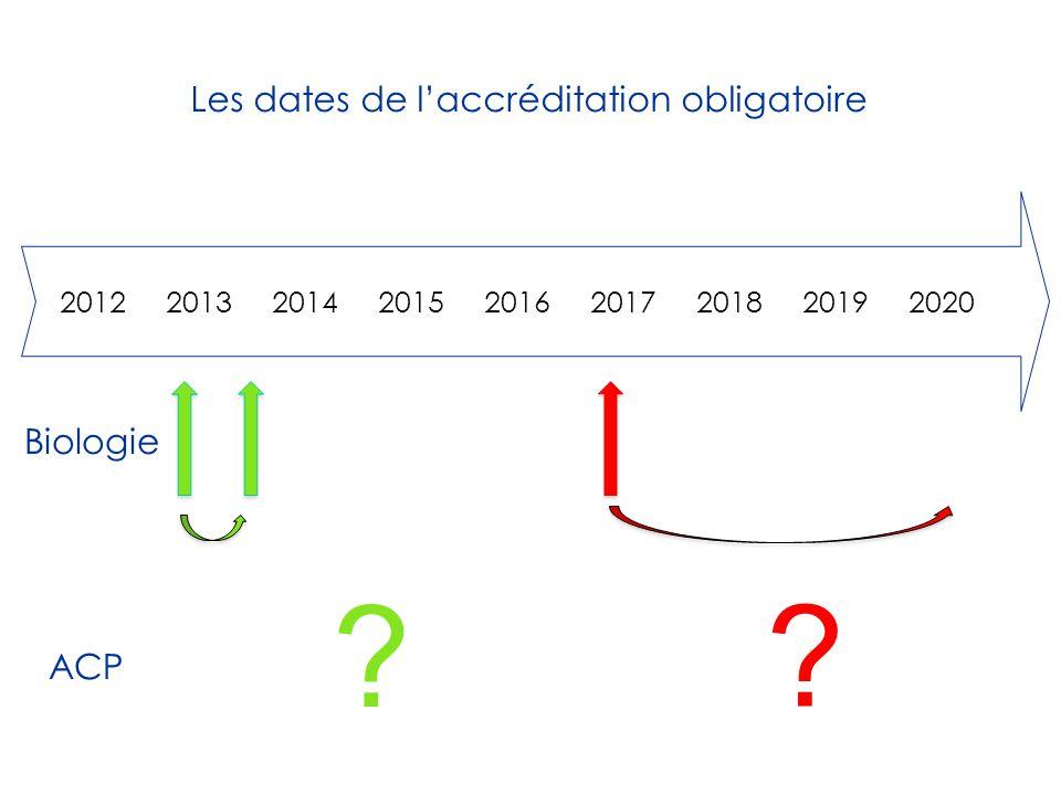 Les dates de l'accréditation obligatoire Biologie ACP