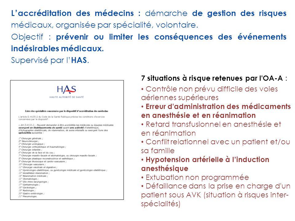 L'accréditation des médecins : démarche de gestion des risques médicaux, organisée par spécialité, volontaire.