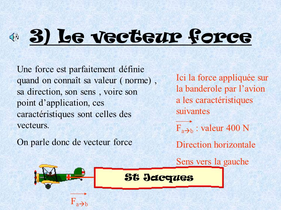3) Le vecteur force