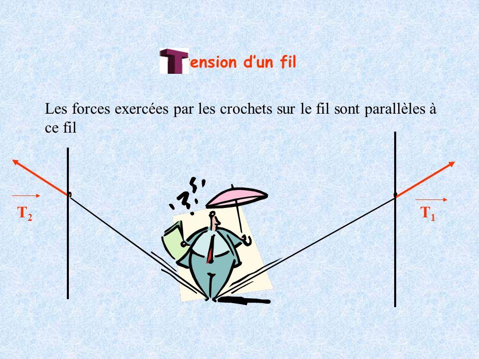 tension d'un fil Les forces exercées par les crochets sur le fil sont parallèles à ce fil T1 T2