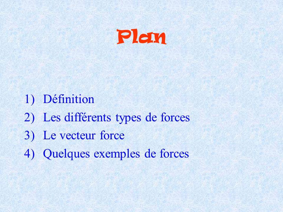 Plan Définition Les différents types de forces Le vecteur force