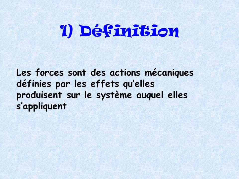 1) Définition Les forces sont des actions mécaniques définies par les effets qu'elles produisent sur le système auquel elles s'appliquent.