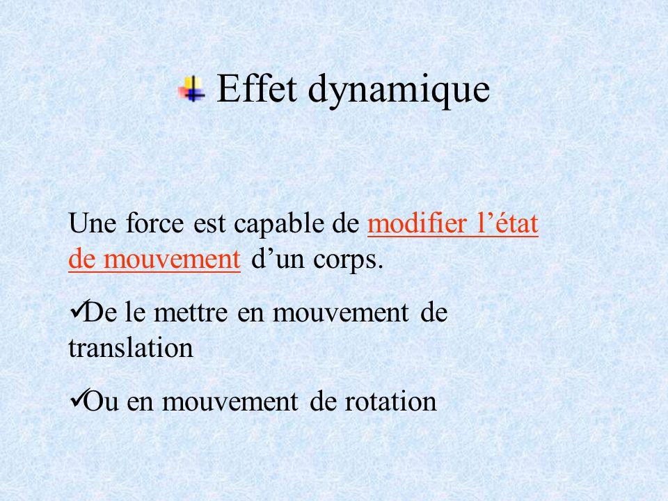 Effet dynamique Une force est capable de modifier l'état de mouvement d'un corps. De le mettre en mouvement de translation.