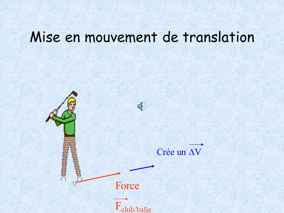 Mise en mouvement de translation
